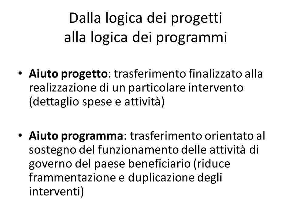 Dalla logica dei progetti alla logica dei programmi Aiuto progetto: trasferimento finalizzato alla realizzazione di un particolare intervento (dettagl
