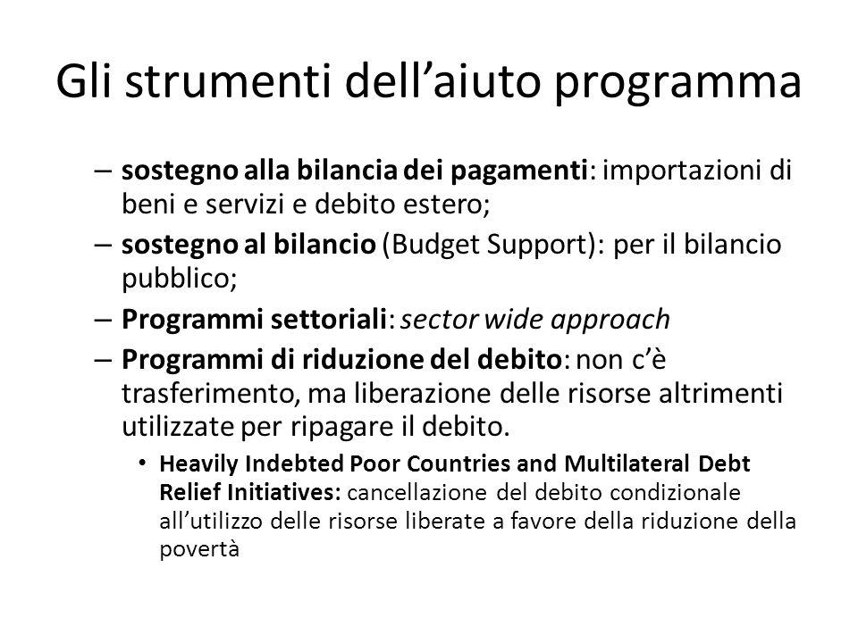 Gli strumenti dellaiuto programma – sostegno alla bilancia dei pagamenti: importazioni di beni e servizi e debito estero; – sostegno al bilancio (Budg
