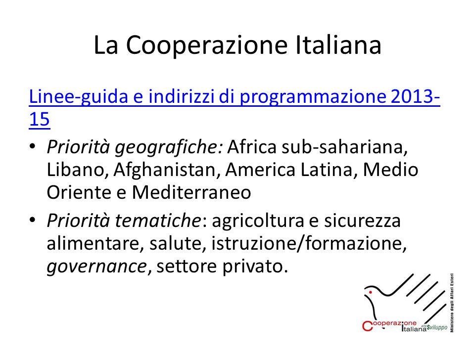 La Cooperazione Italiana Linee-guida e indirizzi di programmazione 2013- 15 Priorità geografiche: Africa sub-sahariana, Libano, Afghanistan, America L