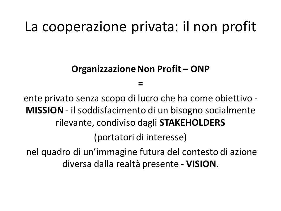 La cooperazione privata: il non profit Organizzazione Non Profit – ONP = ente privato senza scopo di lucro che ha come obiettivo - MISSION - il soddis