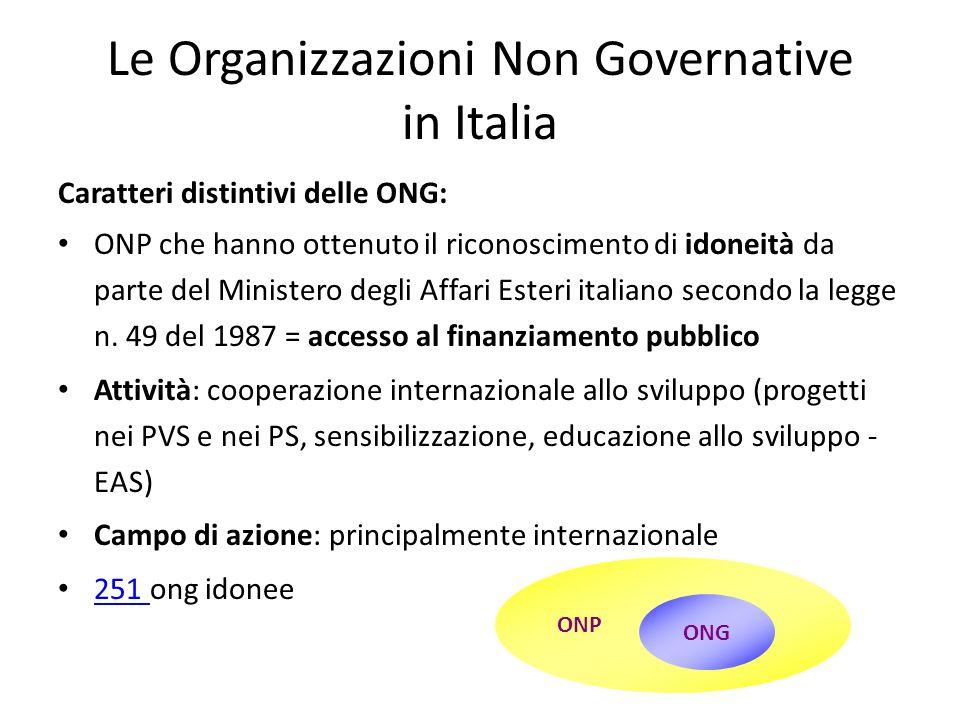 Le Organizzazioni Non Governative in Italia Caratteri distintivi delle ONG: ONP che hanno ottenuto il riconoscimento di idoneità da parte del Minister