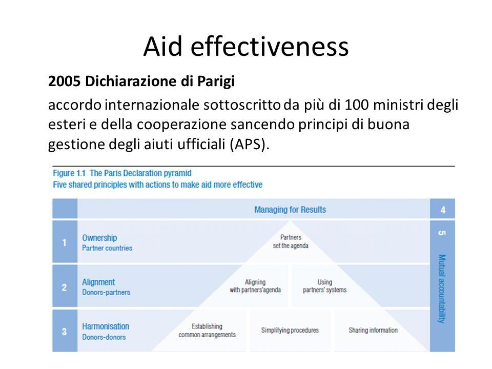Aid effectiveness 2005 Dichiarazione di Parigi accordo internazionale sottoscritto da più di 100 ministri degli esteri e della cooperazione sancendo p
