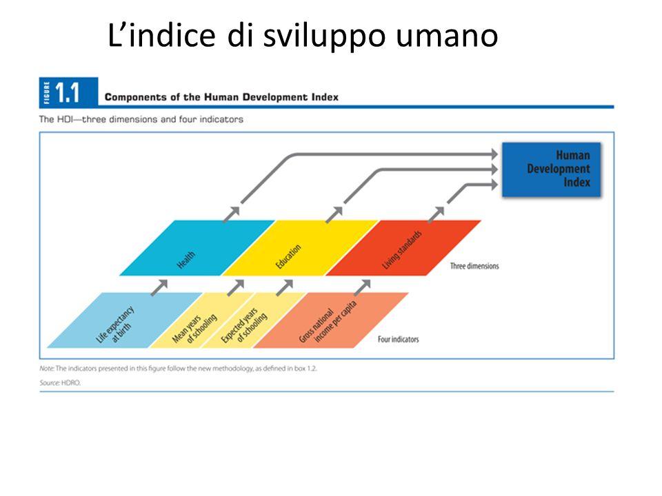Censimento ISTAT 2001: – 220.000 organizzazioni – 60.000 legalmente riconosciute – 4 milioni di persone impiegate – 5% del PIL = 45 miliardi di euro Il non profit in Italia