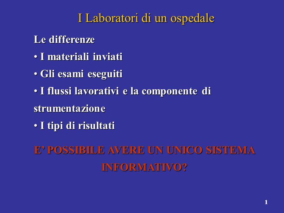 1 I Laboratori di un ospedale Le differenze I materiali inviati I materiali inviati Gli esami eseguiti Gli esami eseguiti I flussi lavorativi e la com