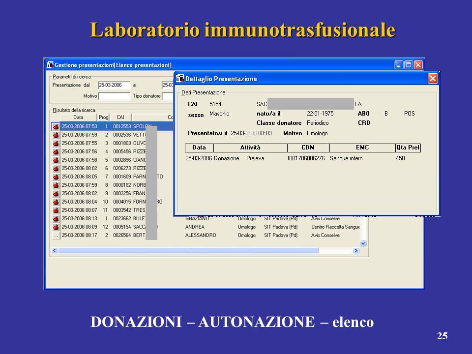 25 Laboratorio immunotrasfusionale DONAZIONI – AUTONAZIONE – elenco