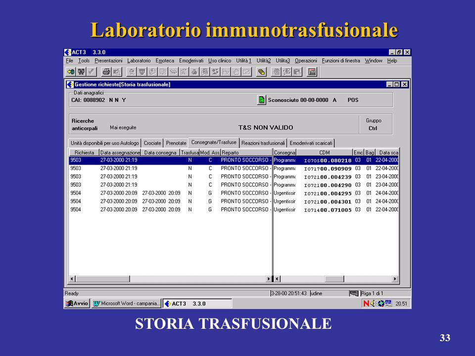 33 Laboratorio immunotrasfusionale STORIA TRASFUSIONALE
