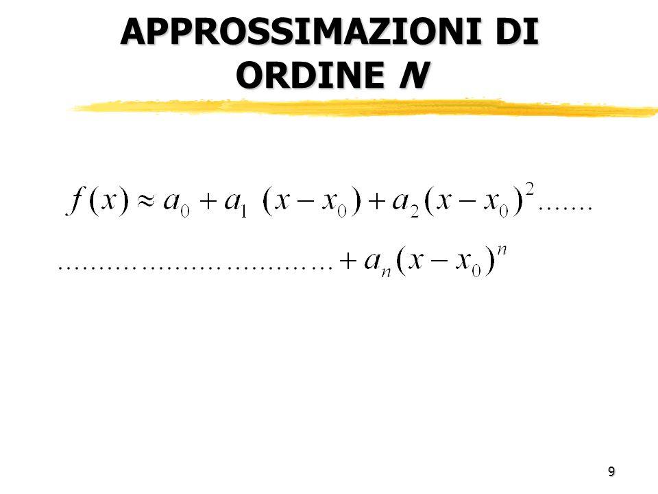 29-04.-1410 APPROSSIMAZIONI DI ORDINE N yCalcolo dei coefficienti