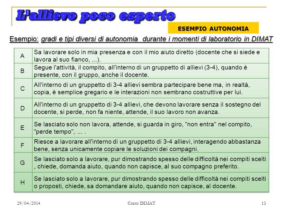 29/04/2014 Corso DIMAT 13 ESEMPIO AUTONOMIA Esempio: gradi e tipi diversi di autonomia durante i momenti di laboratorio in DIMAT