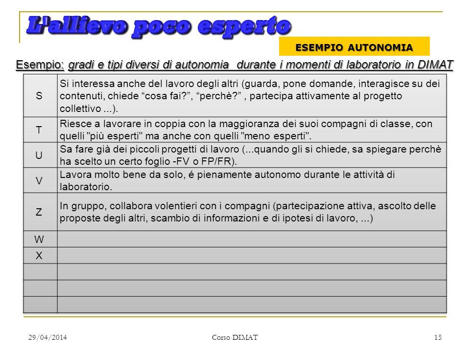 29/04/2014 Corso DIMAT 15 ESEMPIO AUTONOMIA Esempio: gradi e tipi diversi di autonomia durante i momenti di laboratorio in DIMAT