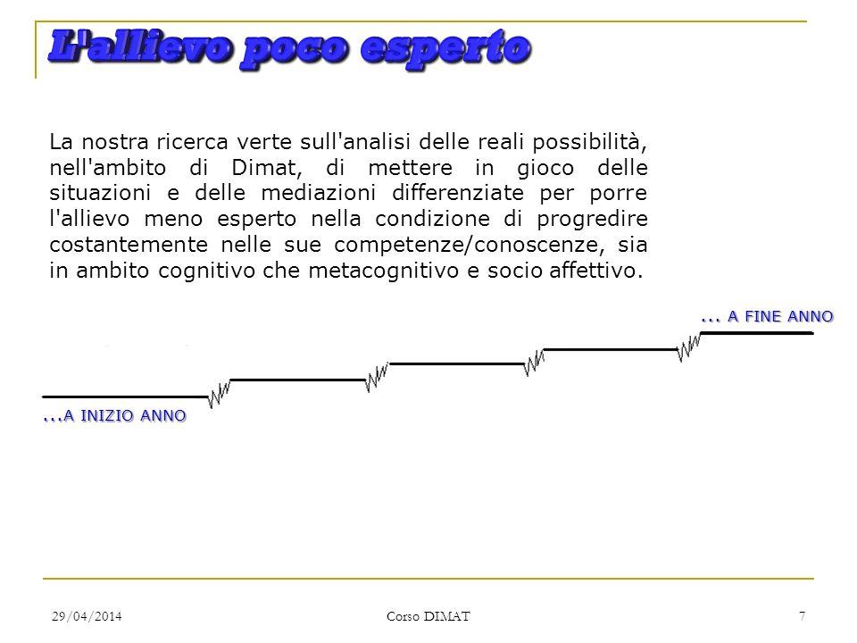 29/04/2014 Corso DIMAT 7 La nostra ricerca verte sull'analisi delle reali possibilità, nell'ambito di Dimat, di mettere in gioco delle situazioni e de
