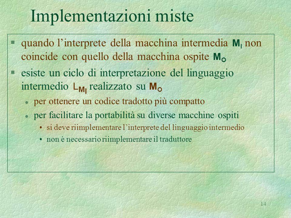 14 Implementazioni miste quando linterprete della macchina intermedia M I non coincide con quello della macchina ospite M O esiste un ciclo di interpr