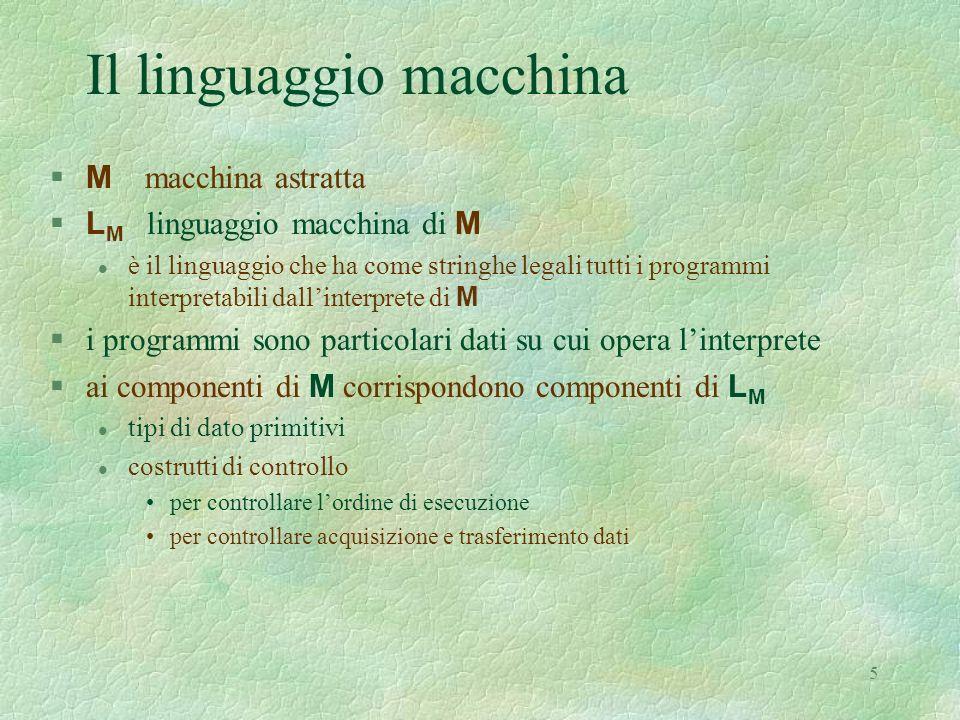 5 Il linguaggio macchina M macchina astratta L M linguaggio macchina di M è il linguaggio che ha come stringhe legali tutti i programmi interpretabili