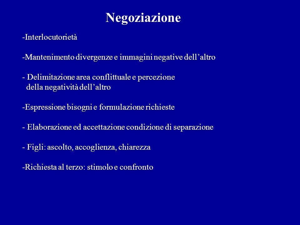 Negoziazione -Interlocutorietà -Mantenimento divergenze e immagini negative dellaltro - Delimitazione area conflittuale e percezione della negatività