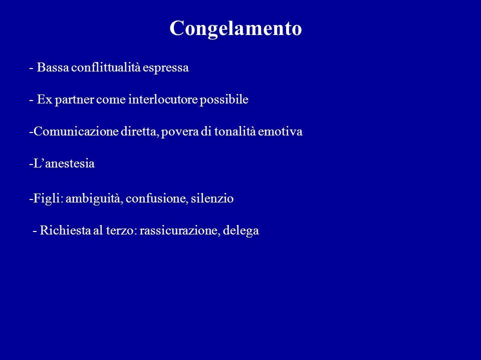 Congelamento - Bassa conflittualità espressa - Ex partner come interlocutore possibile -Comunicazione diretta, povera di tonalità emotiva -Lanestesia