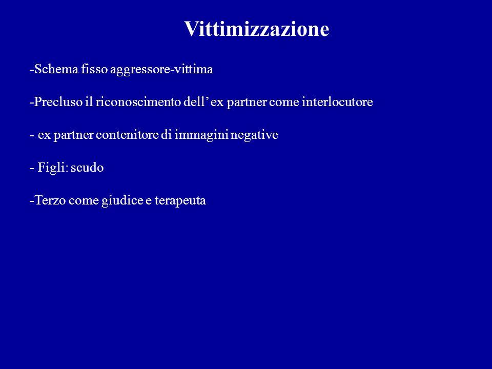 Vittimizzazione -Schema fisso aggressore-vittima -Precluso il riconoscimento dell ex partner come interlocutore - ex partner contenitore di immagini n