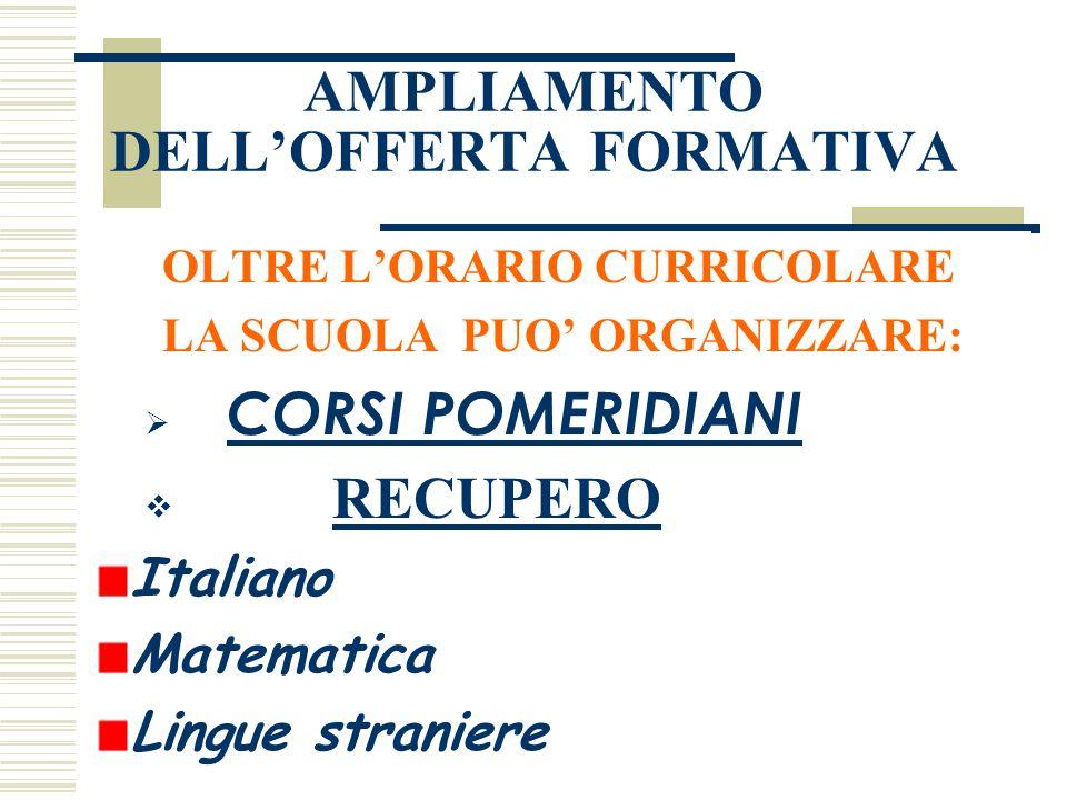AMPLIAMENTO DELLOFFERTA FORMATIVA OLTRE LORARIO CURRICOLARE LA SCUOLA PUO ORGANIZZARE: CORSI POMERIDIANI RECUPERO Italiano Matematica Lingue straniere