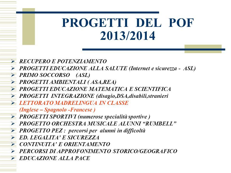PROGETTI DEL POF 2013/2014 RECUPERO E POTENZIAMENTO PROGETTI EDUCAZIONE ALLA SALUTE (Internet e sicurezza - ASL) PRIMO SOCCORSO (ASL) PROGETTI AMBIENT