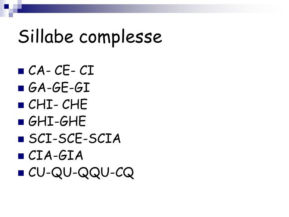 Sillabe complesse CA- CE- CI GA-GE-GI CHI- CHE GHI-GHE SCI-SCE-SCIA CIA-GIA CU-QU-QQU-CQ