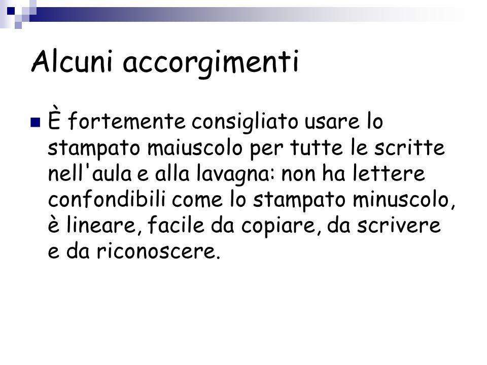 Alcuni accorgimenti È fortemente consigliato usare lo stampato maiuscolo per tutte le scritte nell'aula e alla lavagna: non ha lettere confondibili co