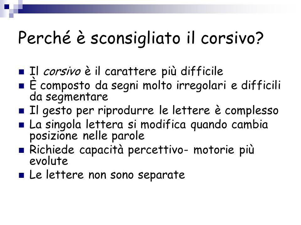 Perché è sconsigliato il corsivo? Il corsivo è il carattere più difficile È composto da segni molto irregolari e difficili da segmentare Il gesto per