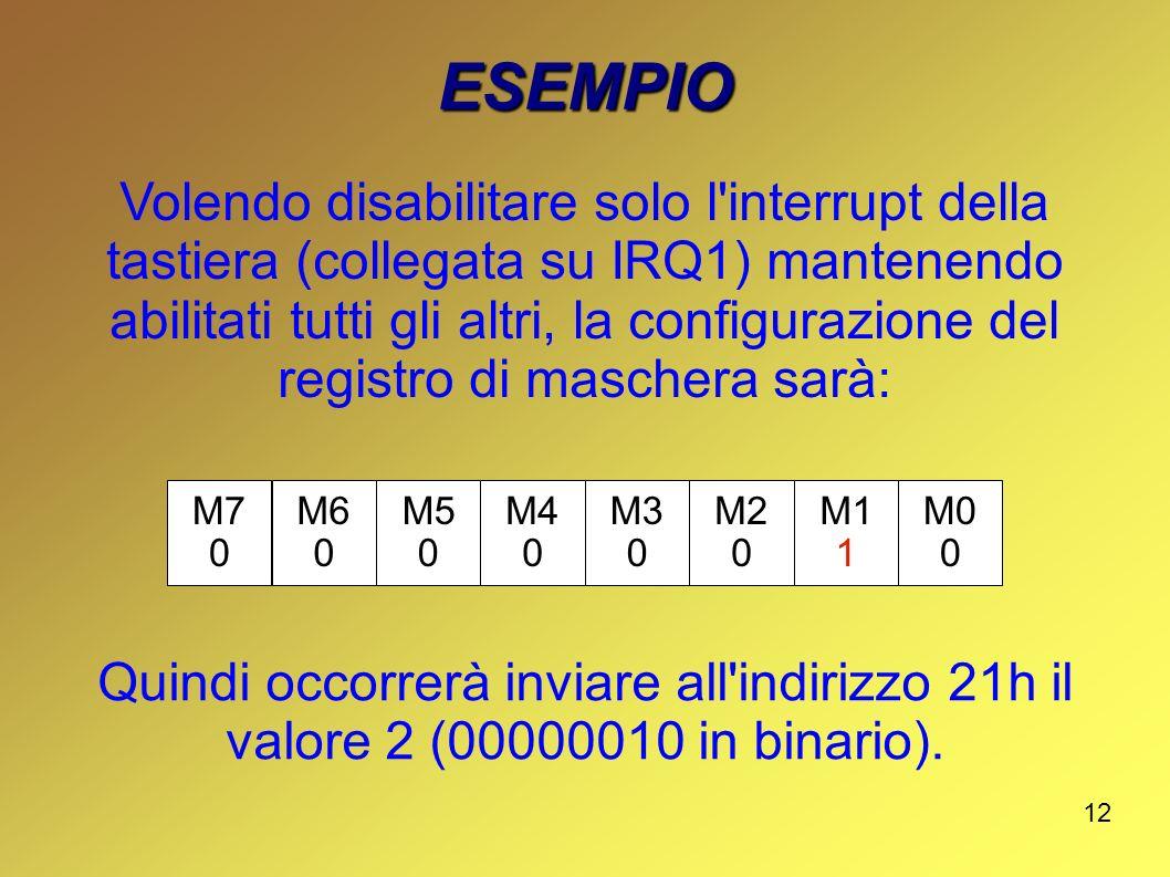 12 ESEMPIO Volendo disabilitare solo l'interrupt della tastiera (collegata su IRQ1) mantenendo abilitati tutti gli altri, la configurazione del regist