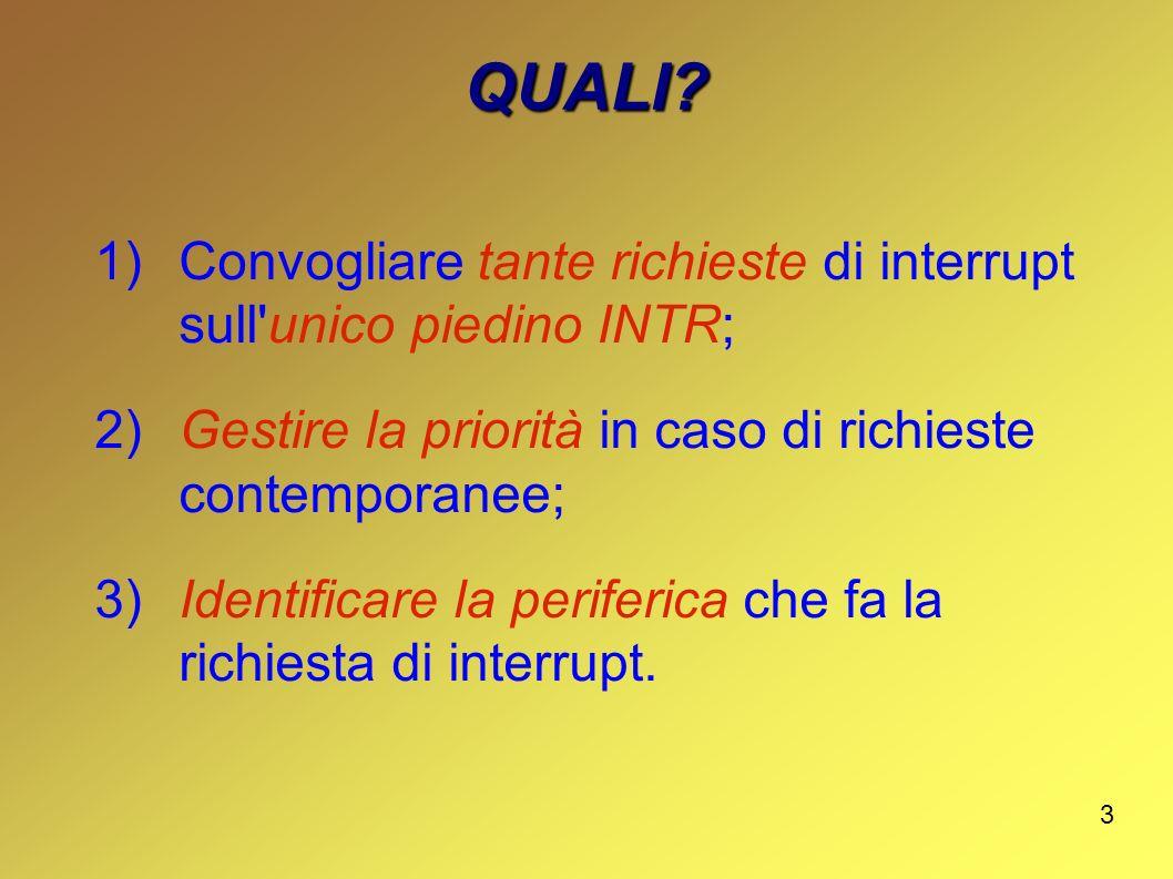3 QUALI? 1)Convogliare tante richieste di interrupt sull'unico piedino INTR; 2)Gestire la priorità in caso di richieste contemporanee; 3)Identificare