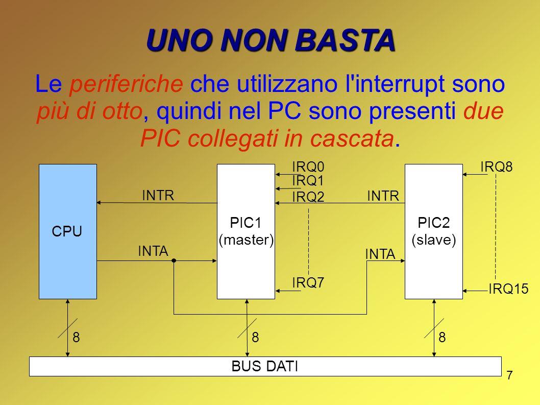 7 UNO NON BASTA Le periferiche che utilizzano l'interrupt sono più di otto, quindi nel PC sono presenti due PIC collegati in cascata. PIC1 (master) IR