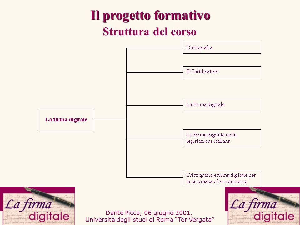 Dante Picca, 06 giugno 2001, Università degli studi di Roma Tor Vergata Struttura del corso Il progetto formativo
