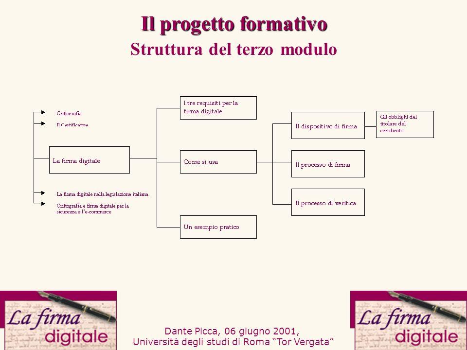 Dante Picca, 06 giugno 2001, Università degli studi di Roma Tor Vergata Struttura del terzo modulo Il progetto formativo