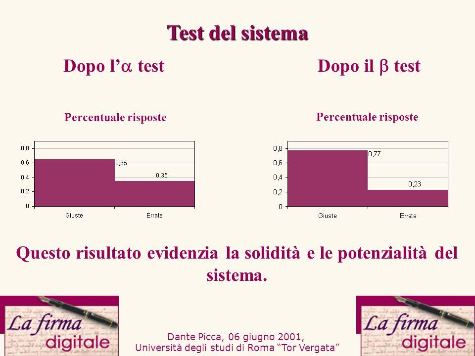 Dante Picca, 06 giugno 2001, Università degli studi di Roma Tor Vergata Dopo l testDopo il test Test del sistema Percentuale risposte Questo risultato