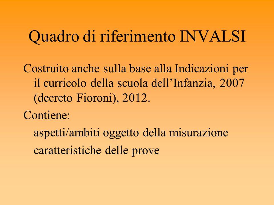 Quadro di riferimento INVALSI Costruito anche sulla base alla Indicazioni per il curricolo della scuola dellInfanzia, 2007 (decreto Fioroni), 2012. Co