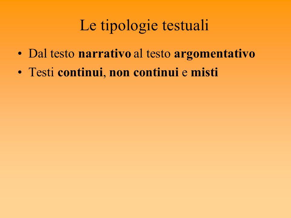 Le tipologie testuali Dal testo narrativo al testo argomentativo Testi continui, non continui e misti