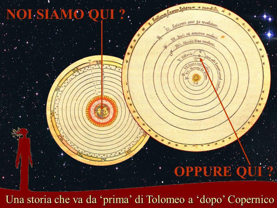 … e così … il sistema epiciclo-deferente di Tolomeo che spiegava i moti dei corpi celesti e ne prevedeva le variazioni nel tempo il sistema epiciclo-deferente di Tolomeo che spiegava i moti dei corpi celesti e ne prevedeva le variazioni nel tempo e il Cosmo gerarchico di Aristotele che ne spiegava la natura fisica e il Cosmo gerarchico di Aristotele che ne spiegava la natura fisica costituirono il SISTEMA DEL MONDO che passò ai posteri per i secoli a venire … da Tolomeo a Copernico