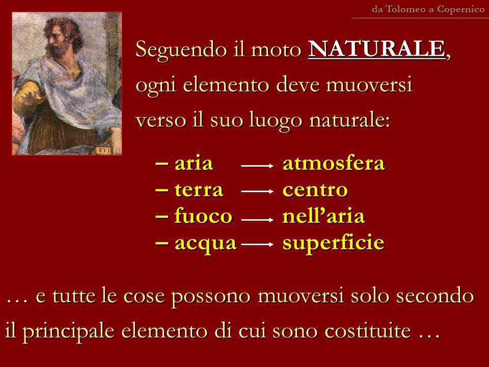 Seguendo il moto NATURALE, ogni elemento deve muoversi verso il suo luogo naturale: – ariaatmosfera – terra centro – fuoconellaria – acquasuperficie …