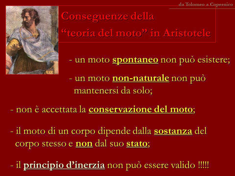 Conseguenze della teoria del moto in Aristotele - un moto spontaneo non può esistere; - un moto non-naturale non può mantenersi da solo; - non è accet
