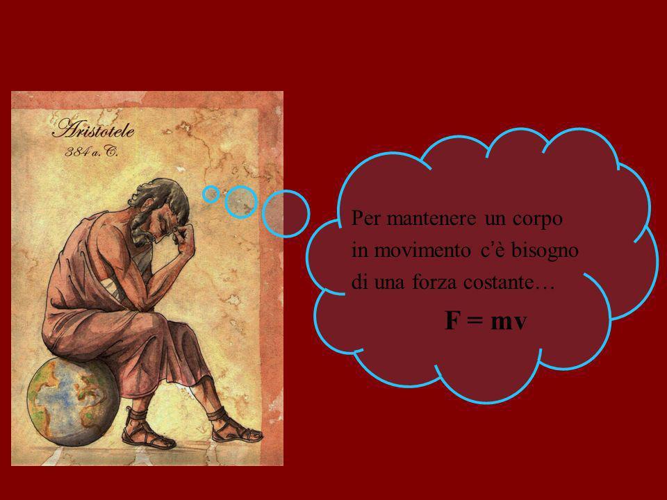 Per mantenere un corpo in movimento cè bisogno di una forza costante… F = mv