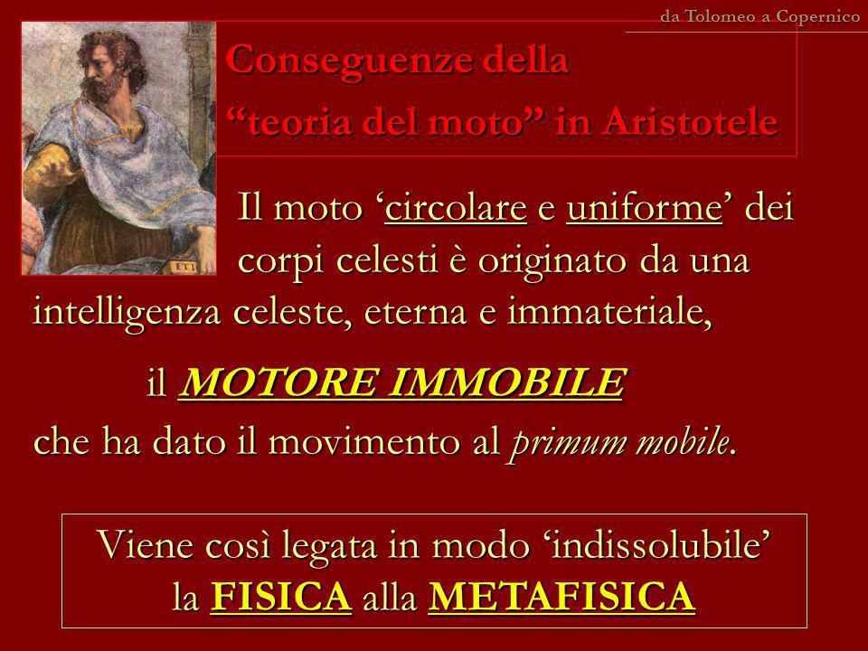 Conseguenze della teoria del moto in Aristotele Viene così legata in modo indissolubile la FISICA alla METAFISICA Il moto circolare e uniforme dei cor