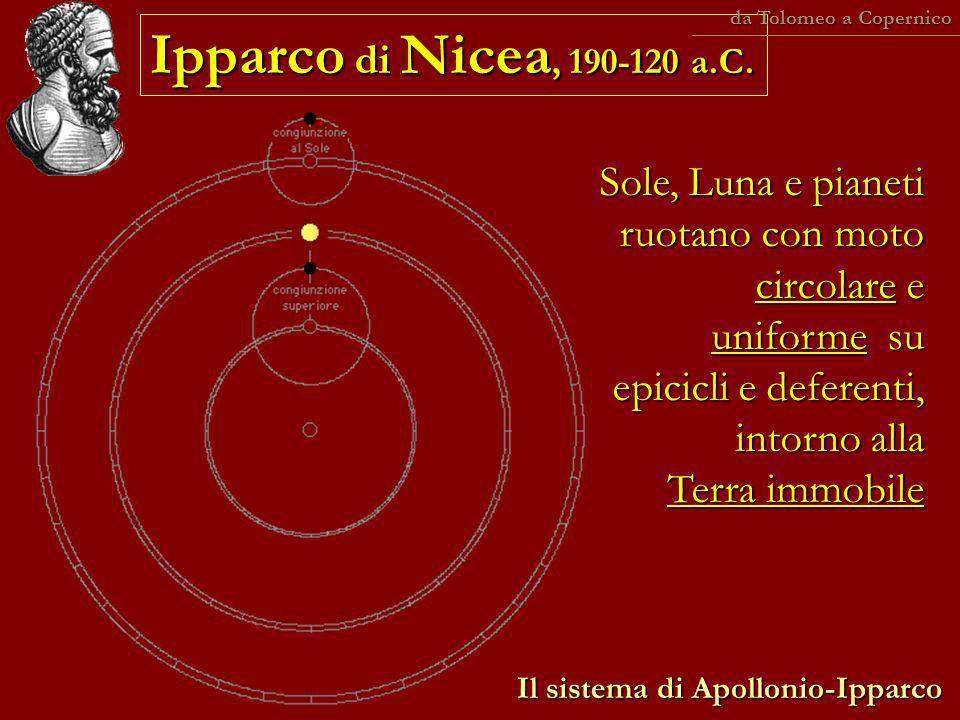Ipparco di Nicea, 190-120 a.C. Sole, Luna e pianeti ruotano con moto circolare e uniforme su epicicli e deferenti, intorno alla Terra immobile Il sist