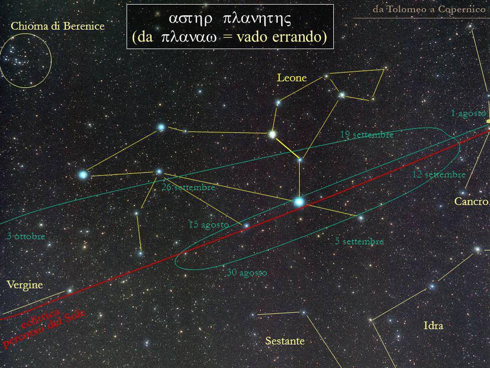 aveva detto Platone «… [è compito degli astronomi] trovare con quali moti circolari e uniformi si possono rappresentare le apparenze osservate nei moti dei corpi celesti intorno alla Terra immobile...» Terra Marte … ma … da Tolomeo a Copernico