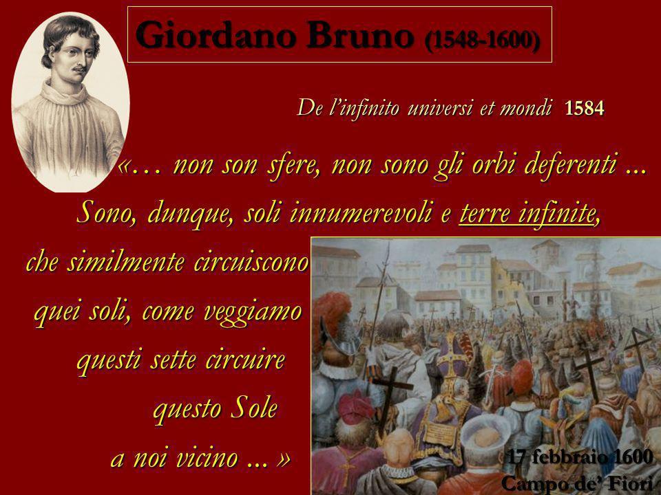 Giordano Bruno (1548-1600) «… non son sfere, non sono gli orbi deferenti... Sono, dunque, soli innumerevoli e terre infinite, che similmente circuisco