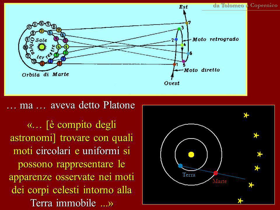 aveva detto Platone «… [è compito degli astronomi] trovare con quali moti circolari e uniformi si possono rappresentare le apparenze osservate nei mot