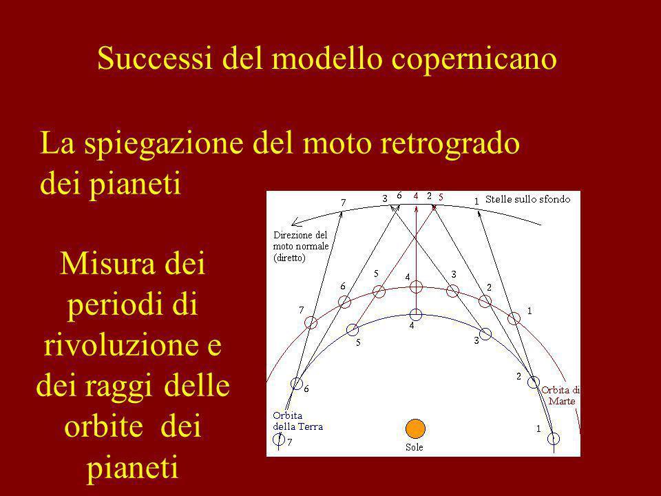 Successi del modello copernicano La spiegazione del moto retrogrado dei pianeti Misura dei periodi di rivoluzione e dei raggi delle orbite dei pianeti