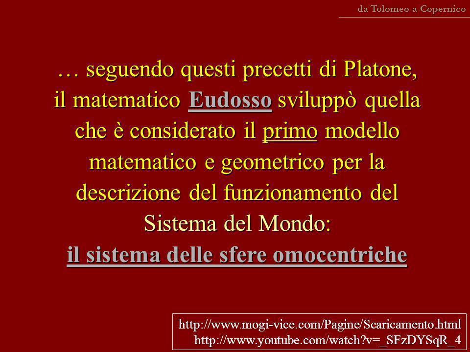 … seguendo questi precetti di Platone, il matematico Eudosso sviluppò quella che è considerato il primo modello matematico e geometrico per la descriz