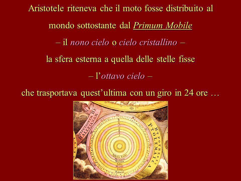 Aristotele riteneva che il moto fosse distribuito al mondo sottostante dal Primum Mobile – il nono cielo o cielo cristallino – la sfera esterna a quel