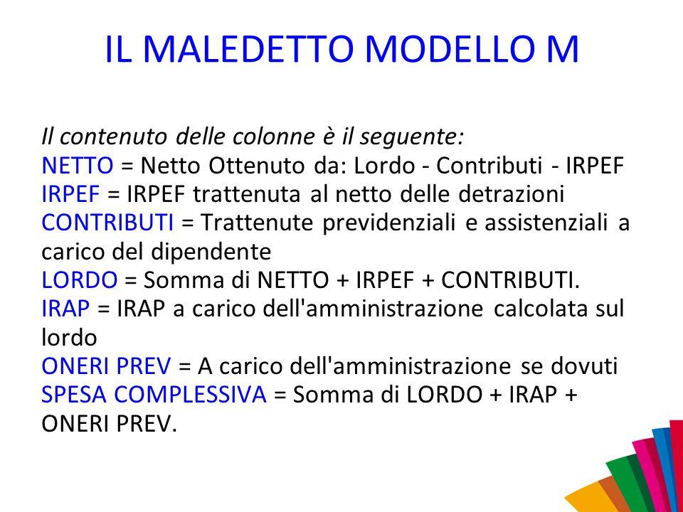 Il contenuto delle colonne è il seguente: NETTO = Netto Ottenuto da: Lordo - Contributi - IRPEF IRPEF = IRPEF trattenuta al netto delle detrazioni CON