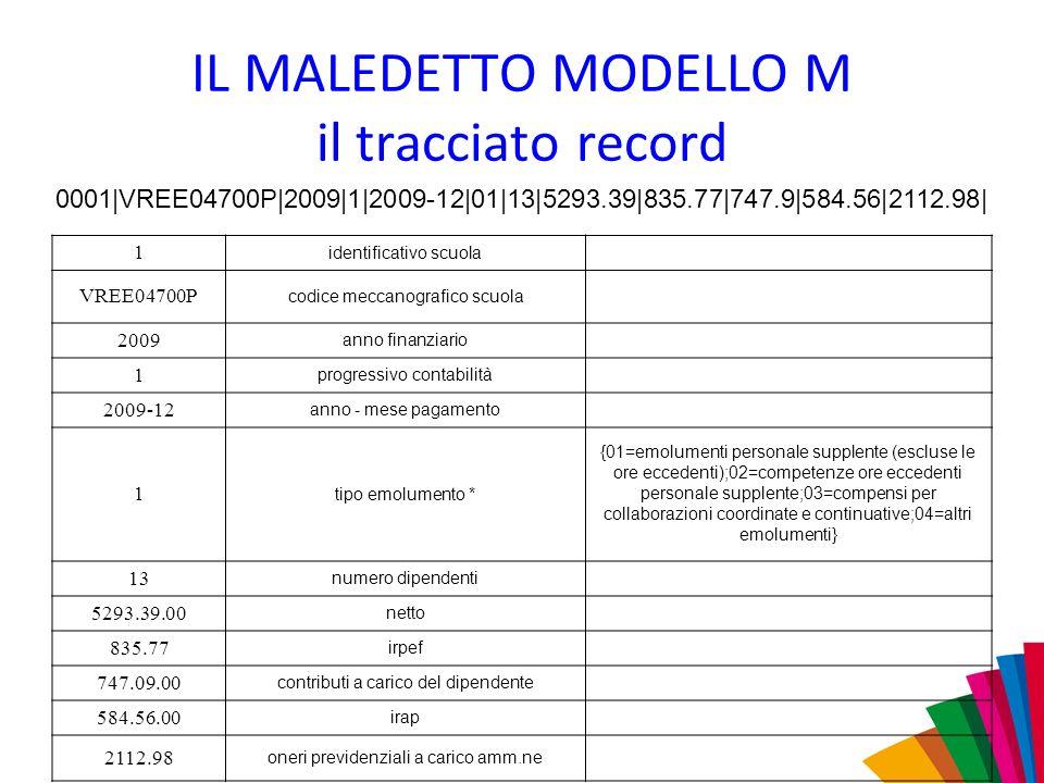 IL MALEDETTO MODELLO M il tracciato record 0001|VREE04700P|2009|1|2009-12|01|13|5293.39|835.77|747.9|584.56|2112.98| 1 identificativo scuola VREE04700