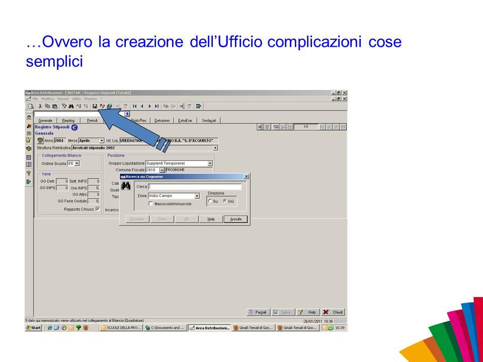 …Ovvero la creazione dellUfficio complicazioni cose semplici