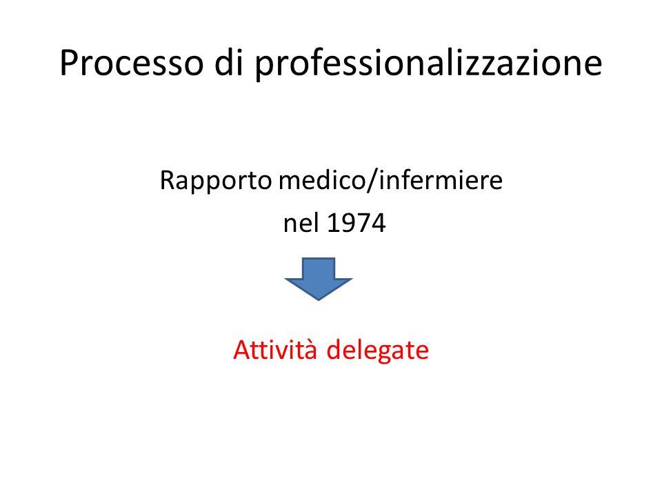 Processo di professionalizzazione Rapporto medico/infermiere nel 1974 Attività delegate