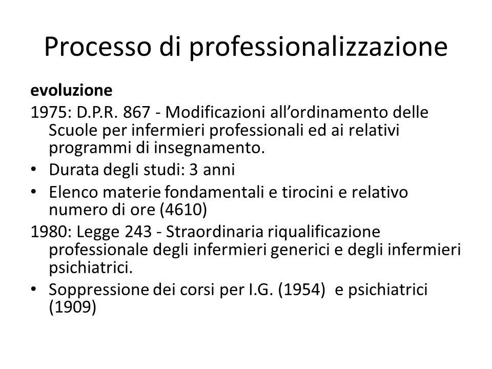 Processo di professionalizzazione evoluzione 1975: D.P.R. 867 - Modificazioni allordinamento delle Scuole per infermieri professionali ed ai relativi