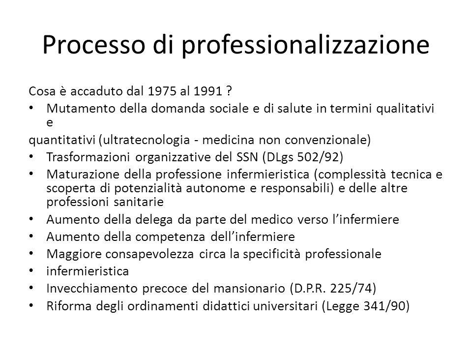 Processo di professionalizzazione Cosa è accaduto dal 1975 al 1991 ? Mutamento della domanda sociale e di salute in termini qualitativi e quantitativi